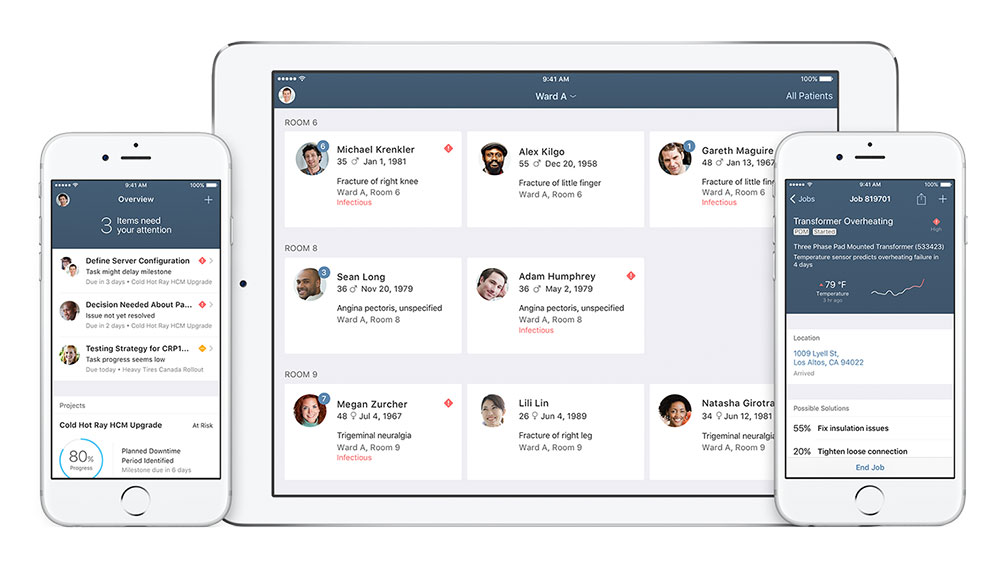 SAP Fiori for iOS and What is SAP Fiori