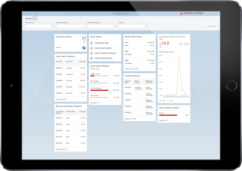 My Sales Overview - Fiori Apps
