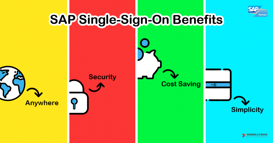 SAP Single Sign On | SAP SSO | SSO | SAP Authenticator