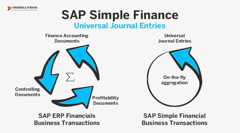 The-Universal-Journal-Transforms-Finance-in-SAP-Its-a-Single-Source-of-Truth