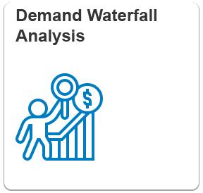 Demand-Waterfall-Analysis