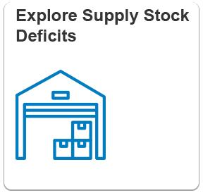 Explore-Supply-Stock-Defici