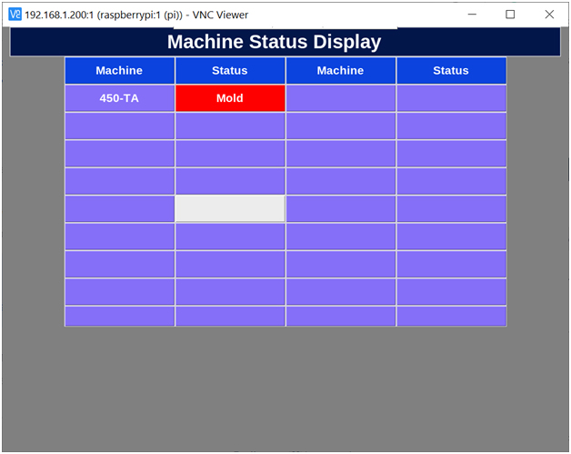 machine-status-display
